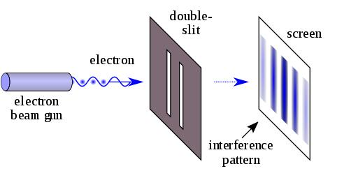 电子的双缝干涉实验